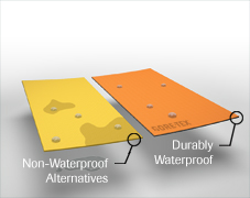 What Durably Waterproof Means