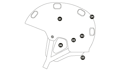 POC Helmet Features