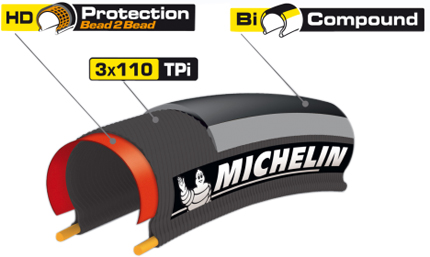 Michellin Pro 4 Endurance puncture protection